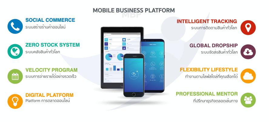 สัมมนาออนไลน์ฟรี สร้างธุรกิจออนไลน์